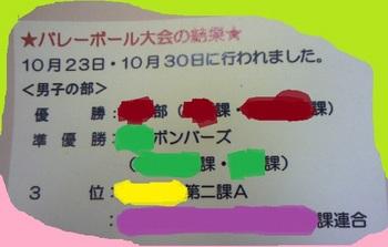準優勝ボンバーズ.JPG